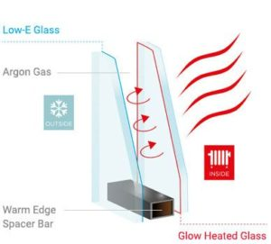 glow heated glass