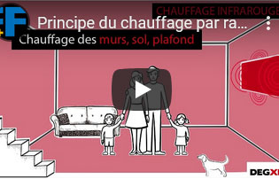 infographie chauffage infrarouge rayonnant