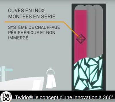Fabricant de chauffe eau compacts intégrés dans le bâtiment