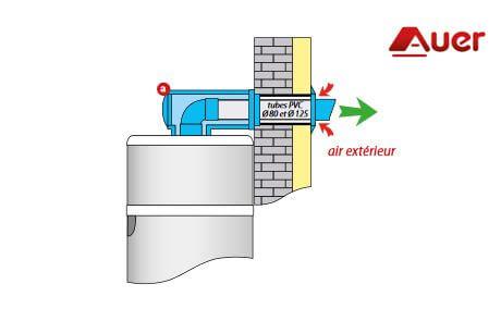 ballon-thermodynamique-auer-ventouse-1
