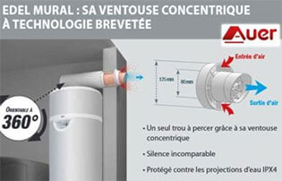 innovation hot water heater