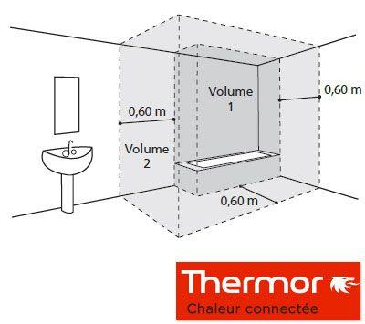 installation chauffe eau salle bain volumes 1 2 3