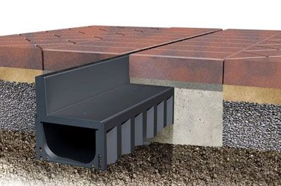 Main types of channels and aesthetic solutions for outdoor water drainage aco HEXDRAIN BRICKSLOT