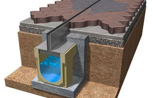 Rainwater drainage: drainage channel, yard drain and a design look in accordance with the aesthetics of your outdoor…