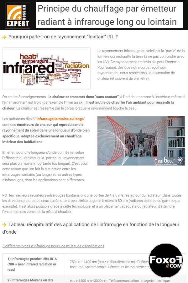 Qu'est ce qu'un radiateur infrarouge long ou infrarouge lointain ?