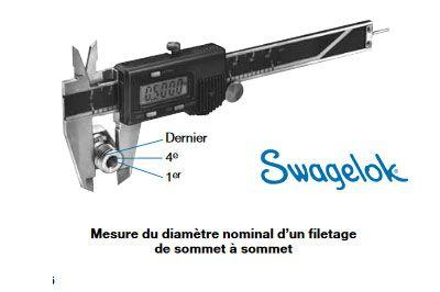 mesure diametre raccord plomberie