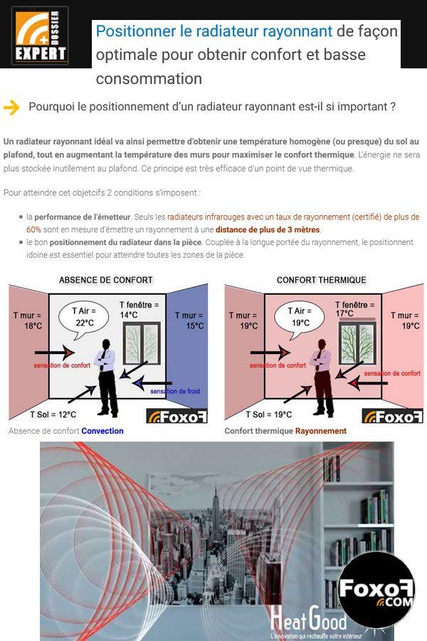 Comment positionner un radiateur rayonnant infrarouge pour maximiser son efficacité thermique ?