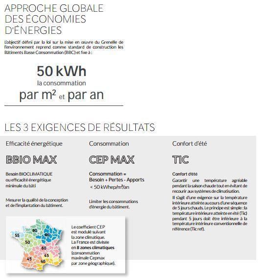 rt 2012 coefficients